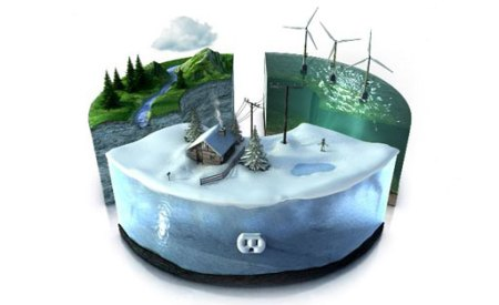 futurethink ge smart grid